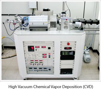 High Vacuum Chemical Vapor Deposition (CVD)