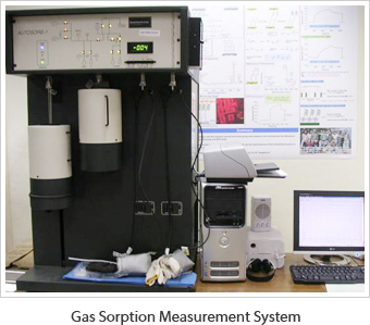 Gas Sorption Measurement System