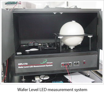 Wafer Level Led measurement system