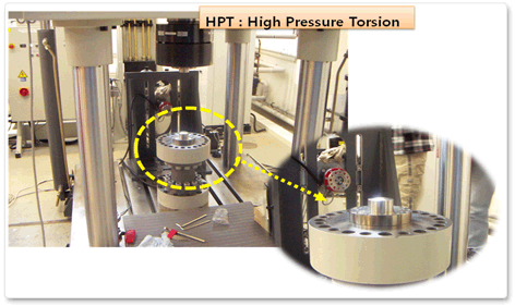 High Pressure Torsion